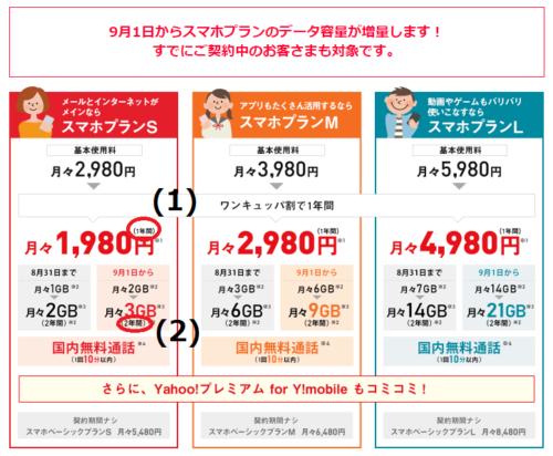 Y!mobile(ワイモバイル)-料金