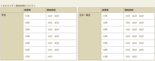 恵比寿ビール記念館のツアー時間