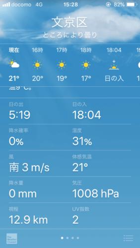 iPhone天気予報-UV指数とは