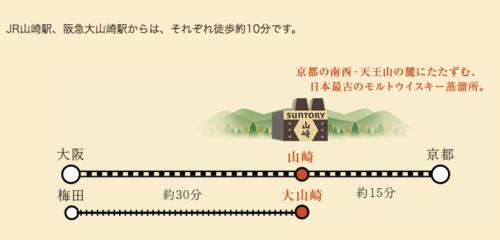山崎蒸留所へのアクセス#1