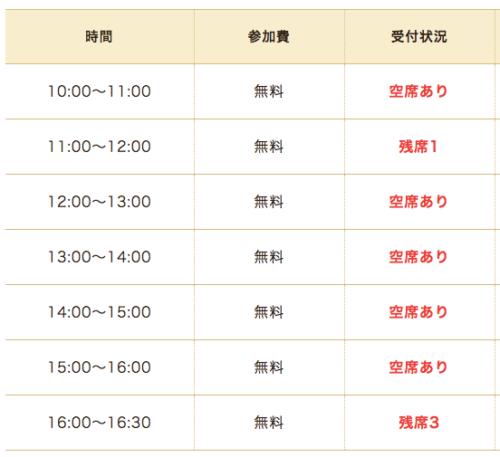山崎蒸留所-有料ツアーの開始時間