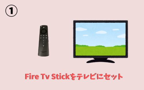 Fire Tv Stickでミラーリングをする手順#1